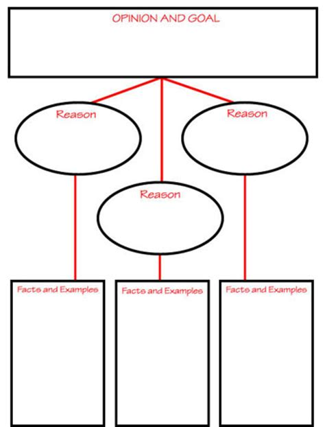 GMAT Argument Essay: Analysis of an argument